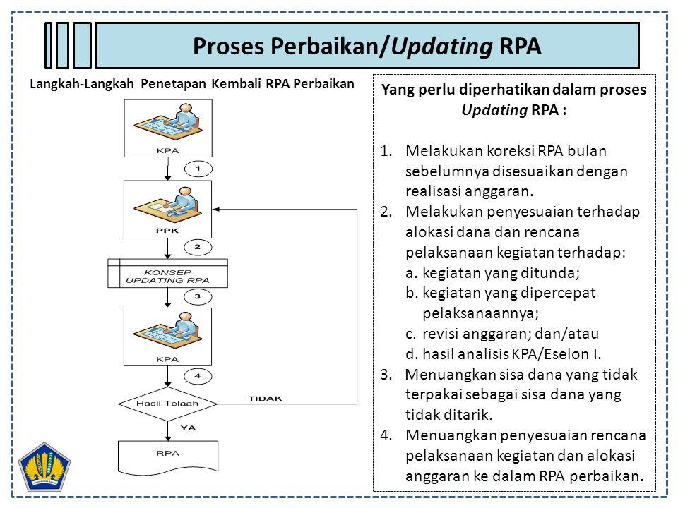 Proses Perbaikan/Updating RPA