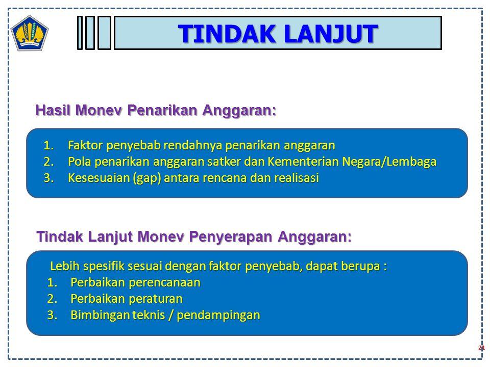 TINDAK LANJUT Hasil Monev Penarikan Anggaran: