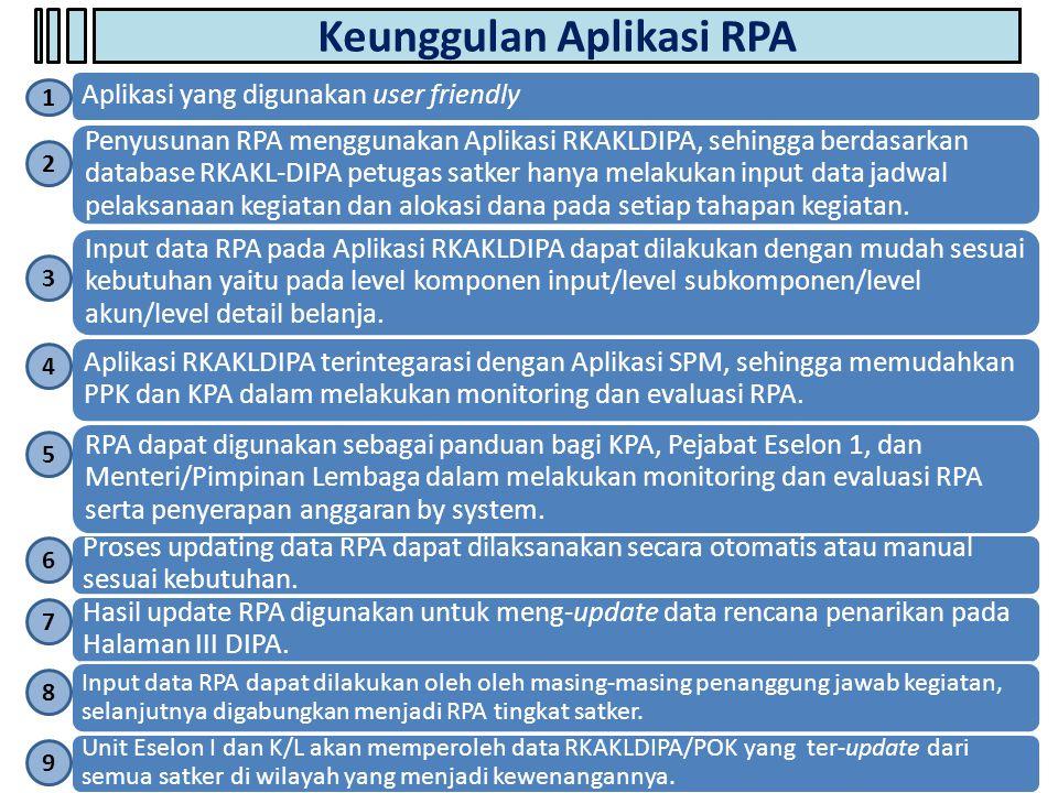 Keunggulan Aplikasi RPA