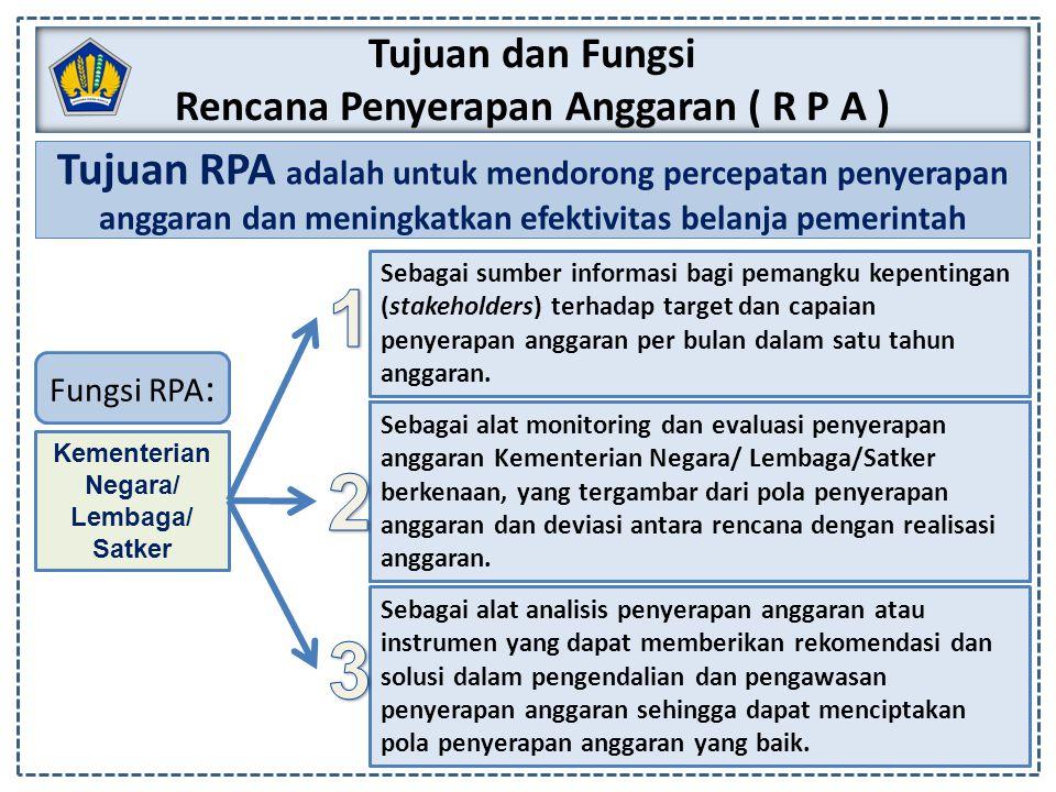 Tujuan dan Fungsi Rencana Penyerapan Anggaran ( R P A )