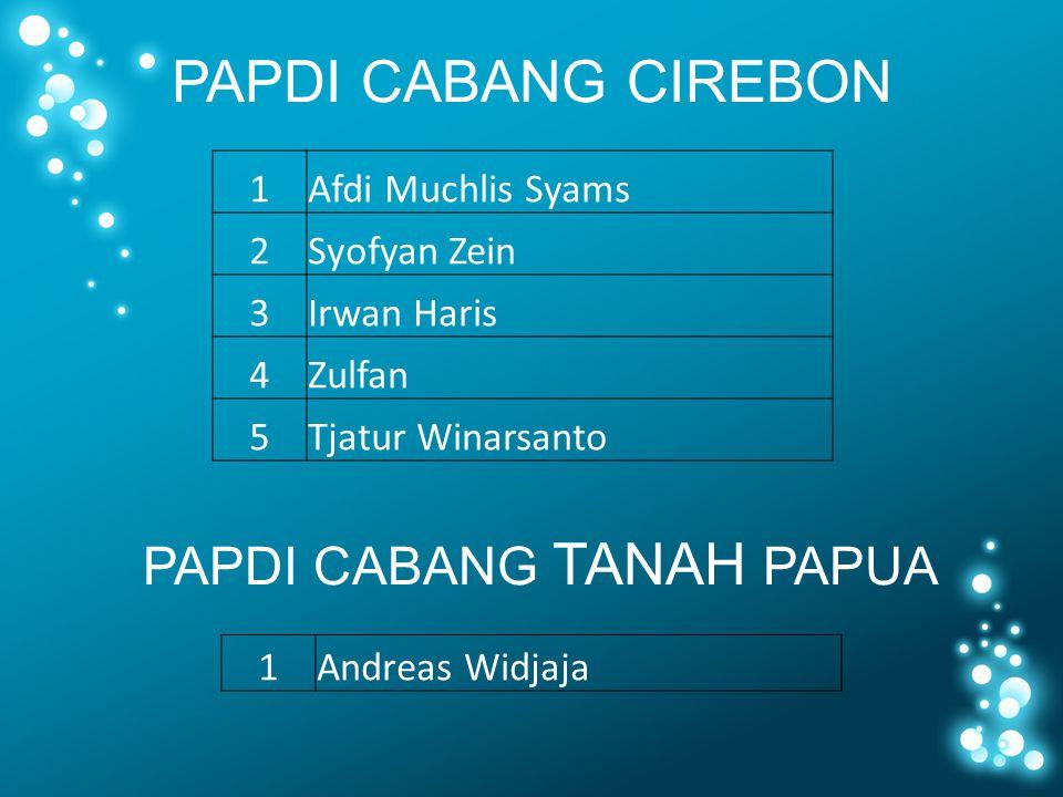 PAPDI CABANG TANAH PAPUA