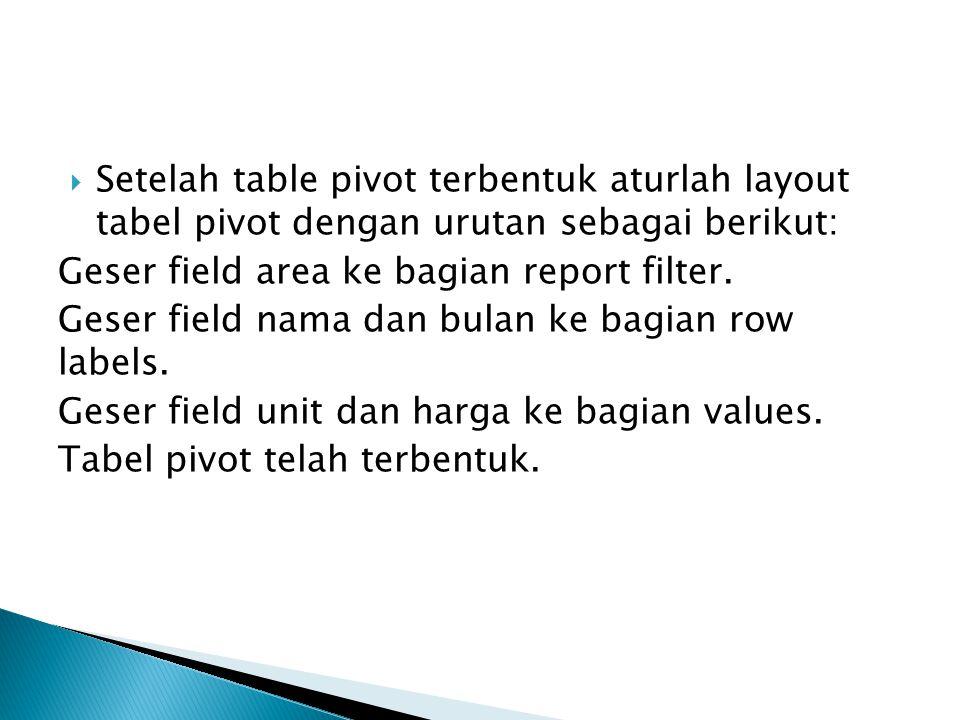 Setelah table pivot terbentuk aturlah layout tabel pivot dengan urutan sebagai berikut: