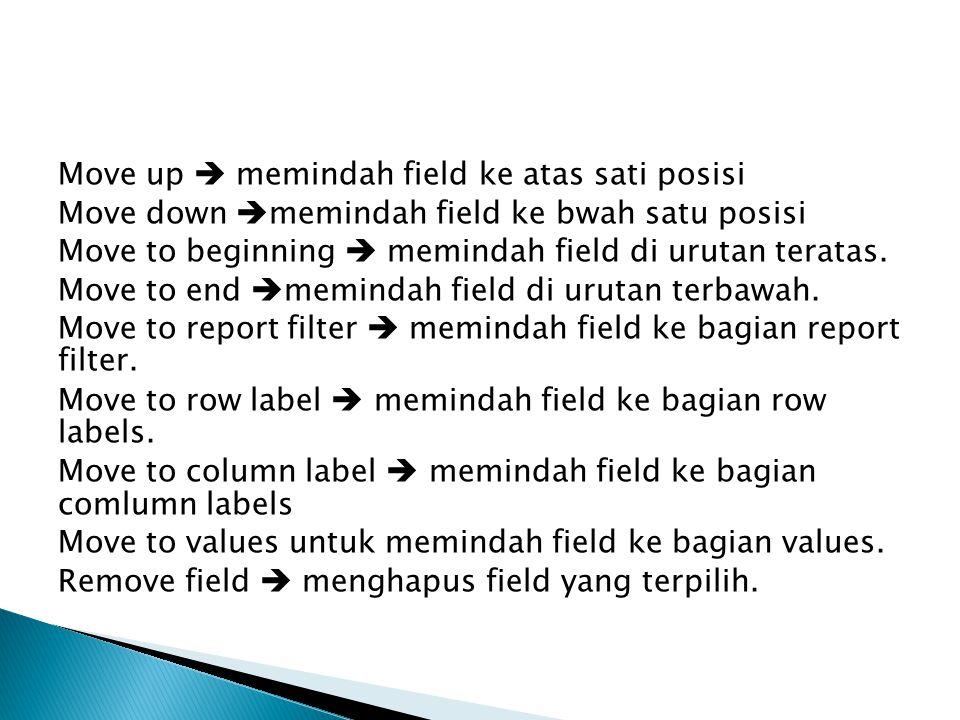 Move up  memindah field ke atas sati posisi