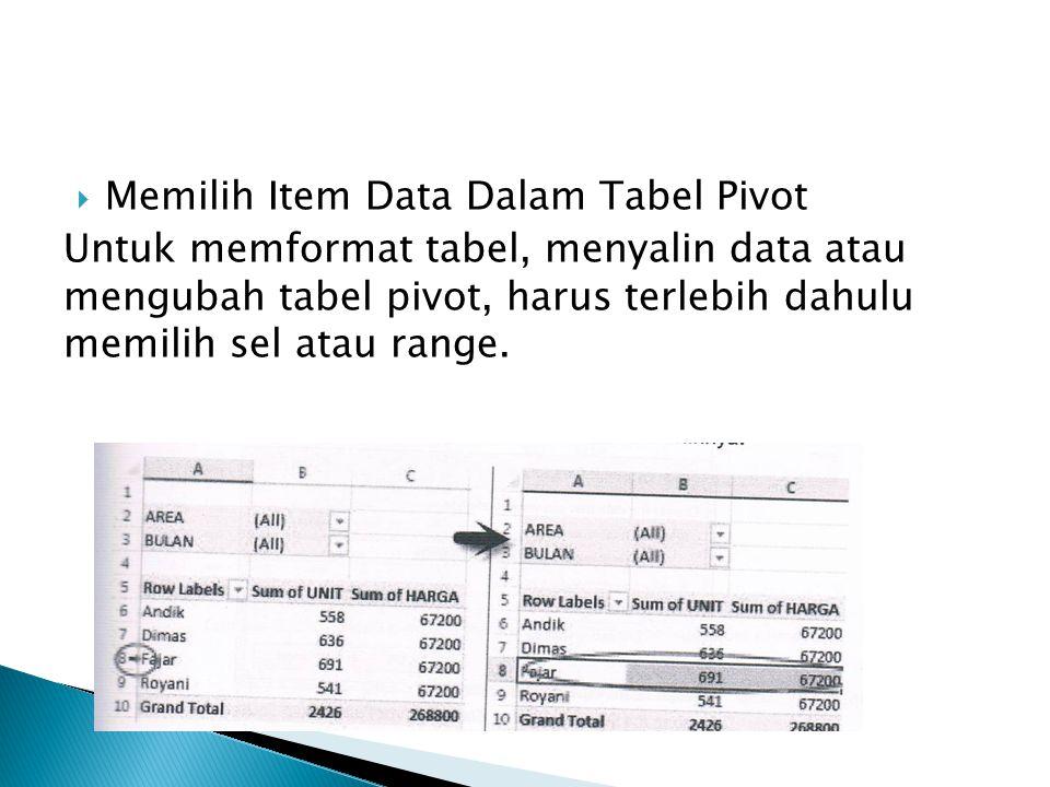 Memilih Item Data Dalam Tabel Pivot