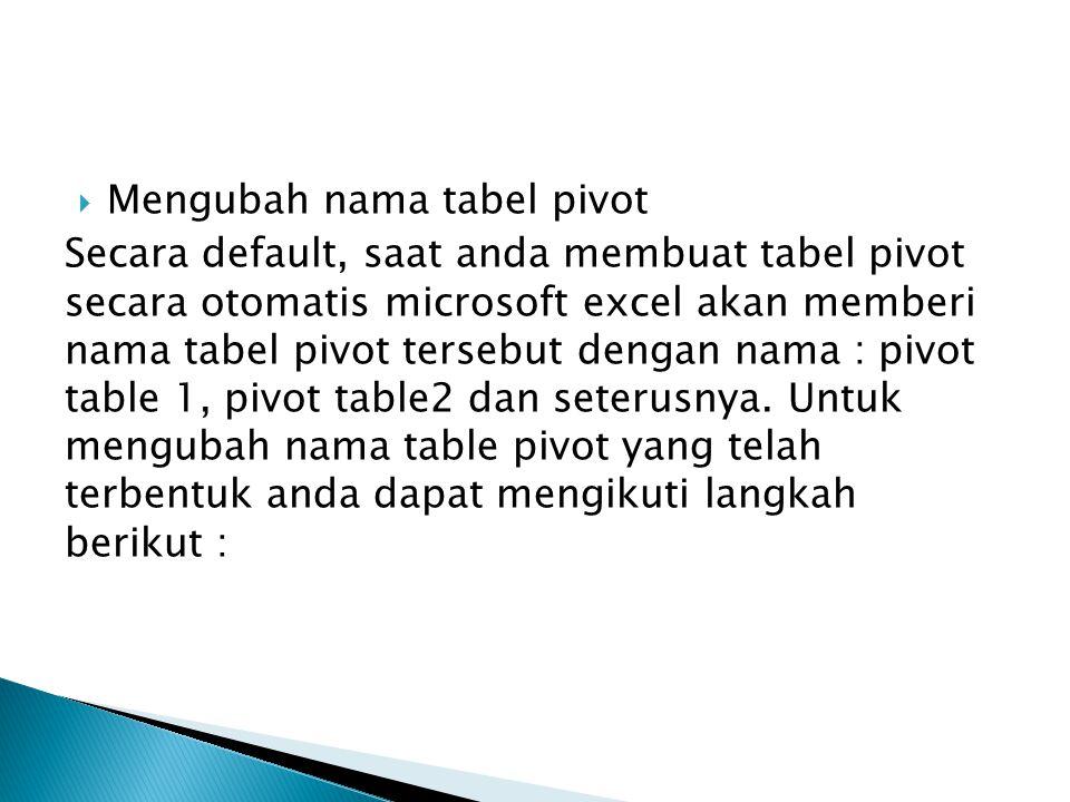 Mengubah nama tabel pivot