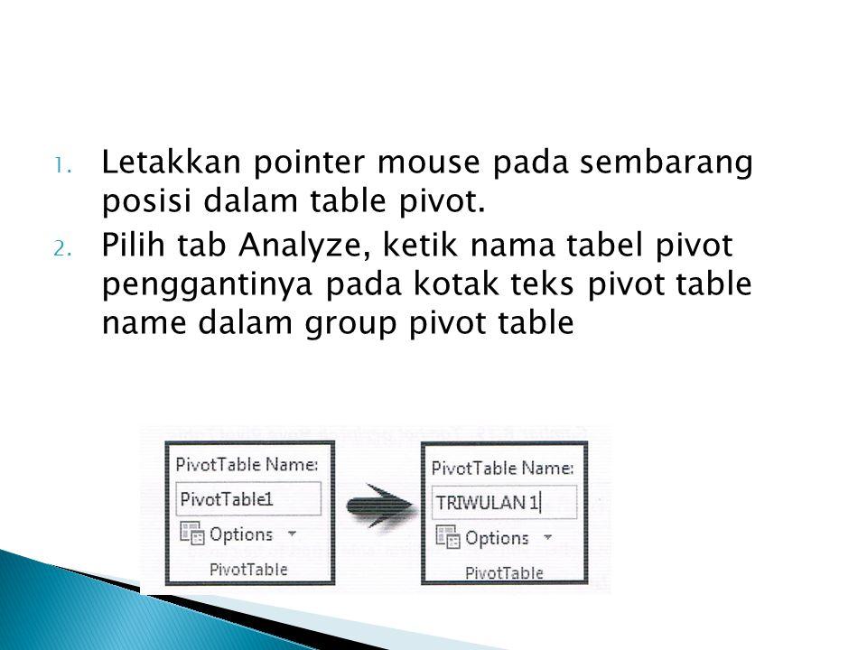 Letakkan pointer mouse pada sembarang posisi dalam table pivot.