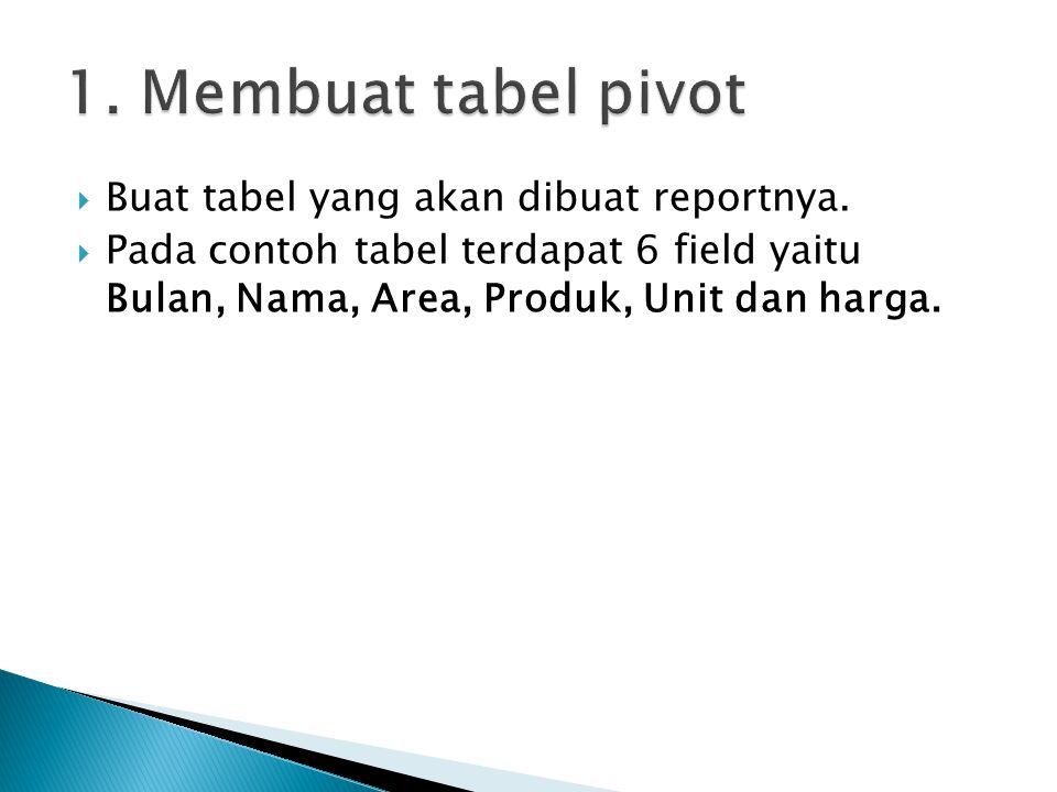 1. Membuat tabel pivot Buat tabel yang akan dibuat reportnya.