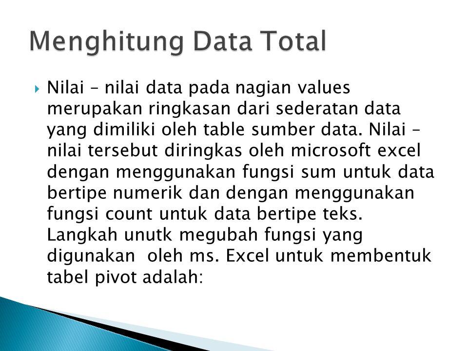 Menghitung Data Total