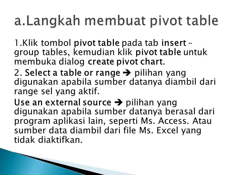 a.Langkah membuat pivot table
