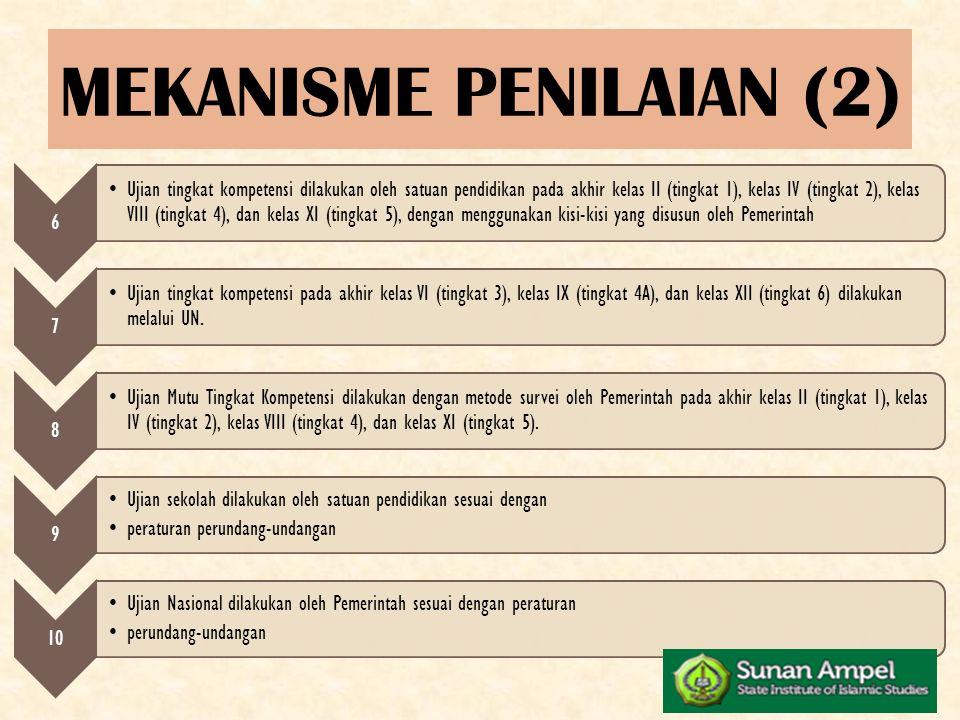 MEKANISME PENILAIAN (2)