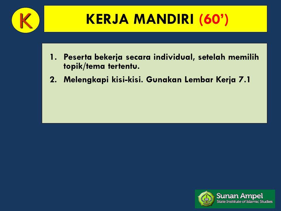 KERJA MANDIRI (60') K. Peserta bekerja secara individual, setelah memilih topik/tema tertentu.