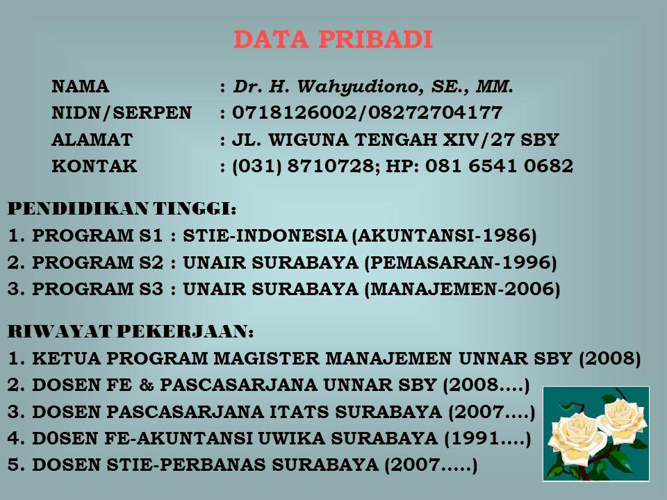 DATA PRIBADI NAMA : Dr. H. Wahyudiono, SE., MM.