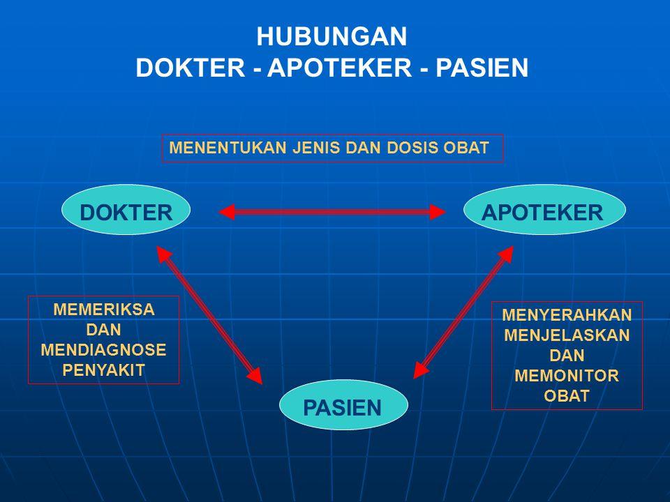HUBUNGAN DOKTER - APOTEKER - PASIEN