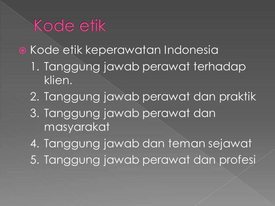 Kode etik Kode etik keperawatan Indonesia