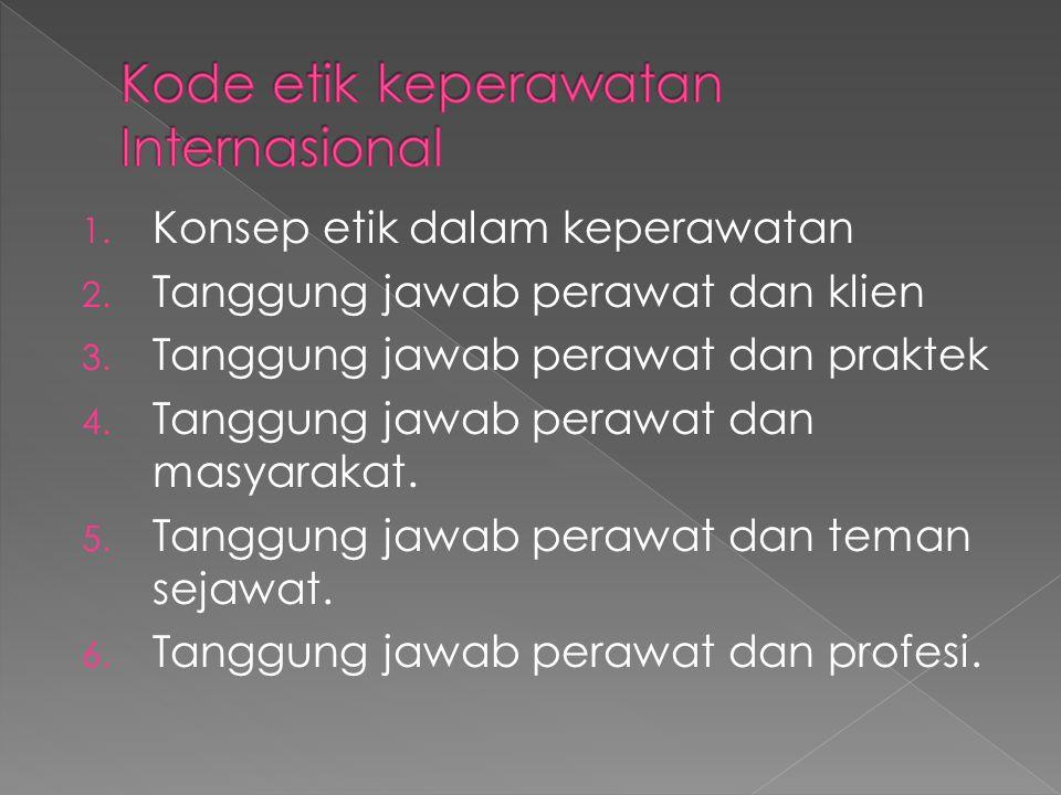 Kode etik keperawatan Internasional