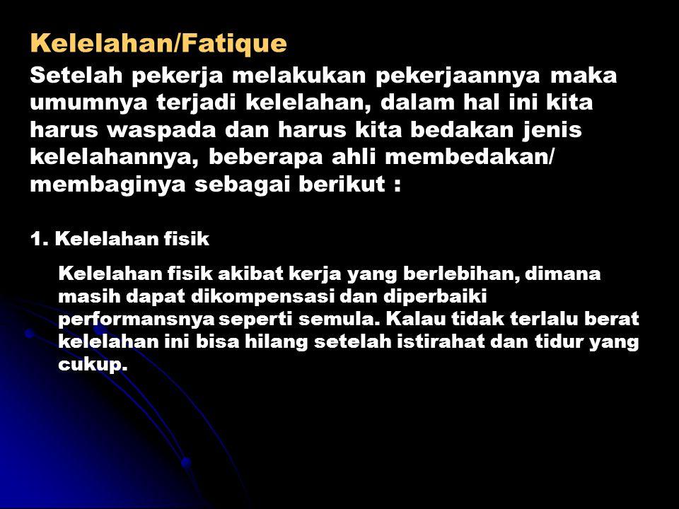 Kelelahan/Fatique