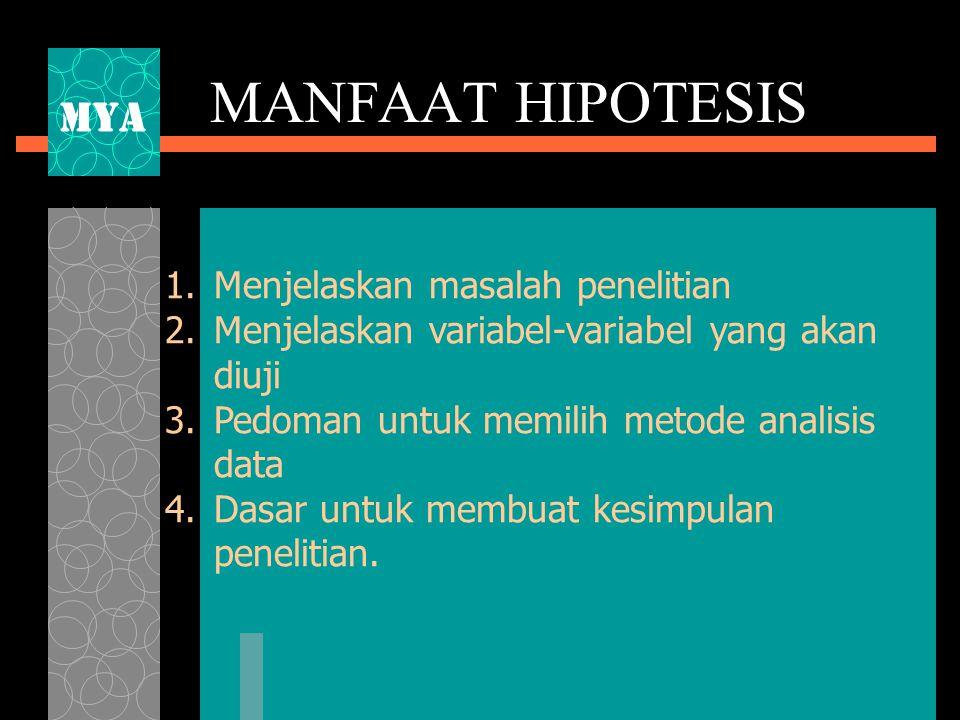 MANFAAT HIPOTESIS MYA Menjelaskan masalah penelitian