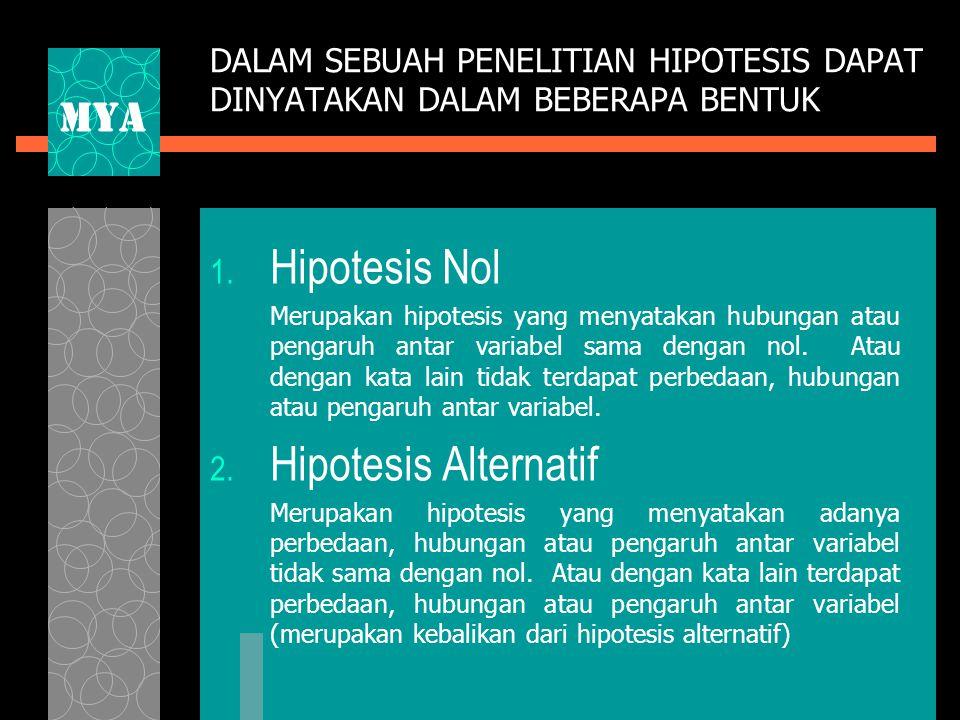 Hipotesis Nol Hipotesis Alternatif MYA