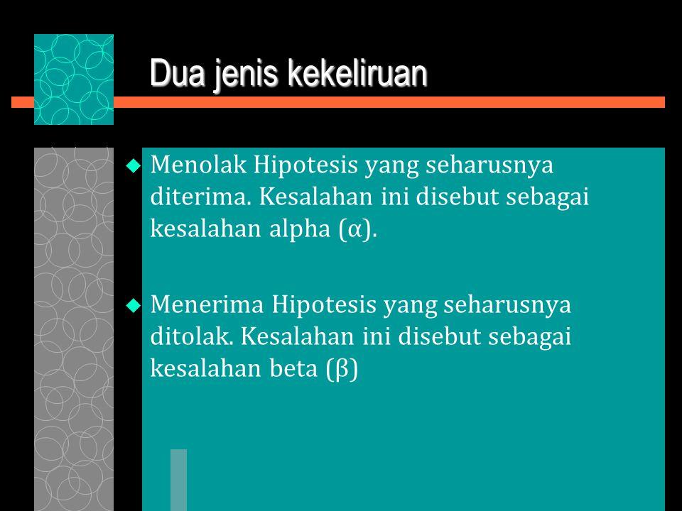 Dua jenis kekeliruan Menolak Hipotesis yang seharusnya diterima. Kesalahan ini disebut sebagai kesalahan alpha (α).