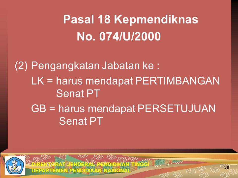 No. 074/U/2000 (2) Pengangkatan Jabatan ke :