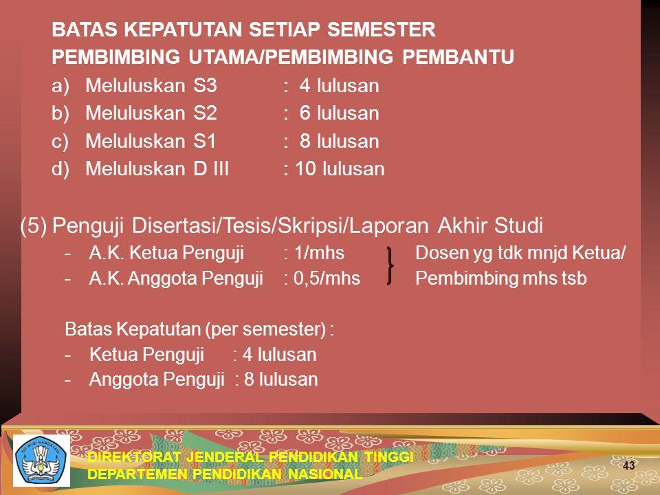 (5) Penguji Disertasi/Tesis/Skripsi/Laporan Akhir Studi