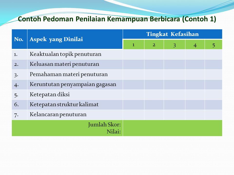 Contoh Pedoman Penilaian Kemampuan Berbicara (Contoh 1)