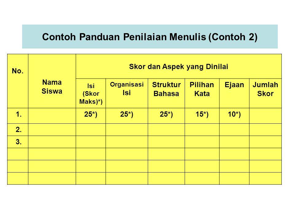 Contoh Panduan Penilaian Menulis (Contoh 2)