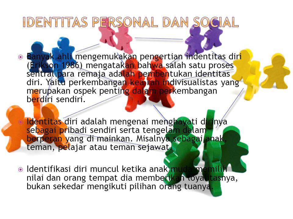 Identitas Personal dan Social