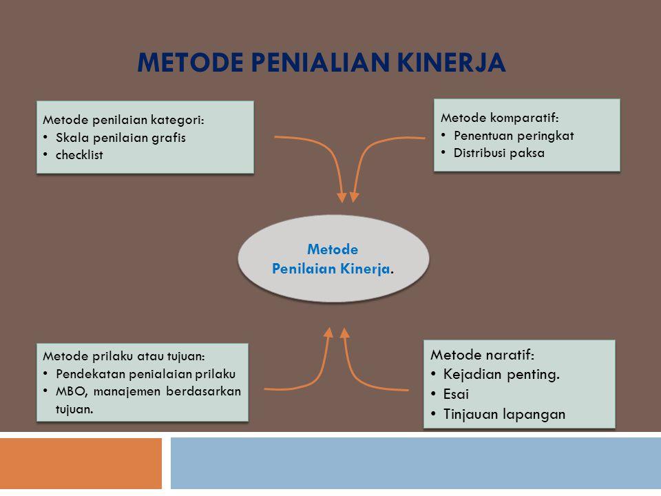 Metode penialian kinerja