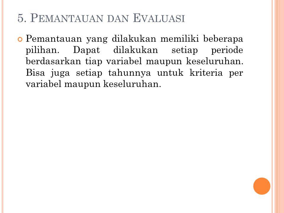 5. Pemantauan dan Evaluasi