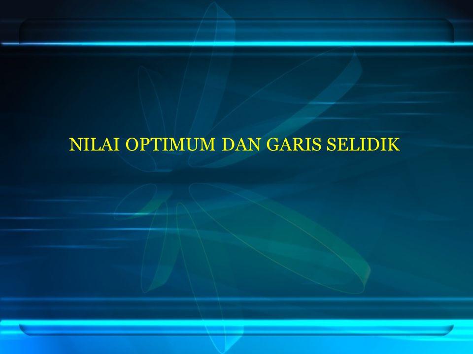 NILAI OPTIMUM DAN GARIS SELIDIK