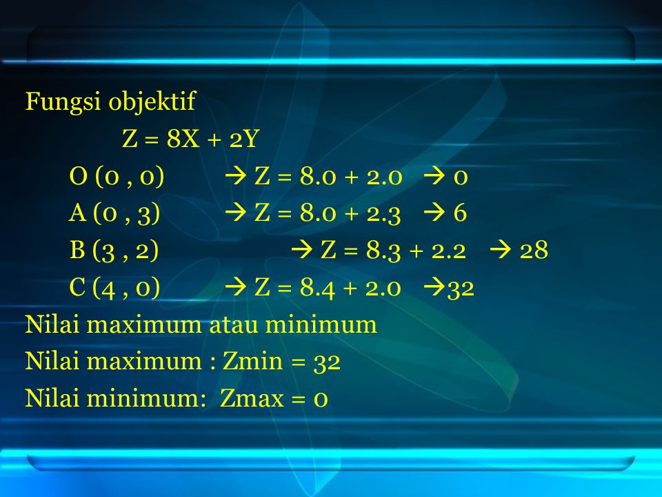 Fungsi objektif Z = 8X + 2Y O (0 , 0)  Z = 8. 0 + 2