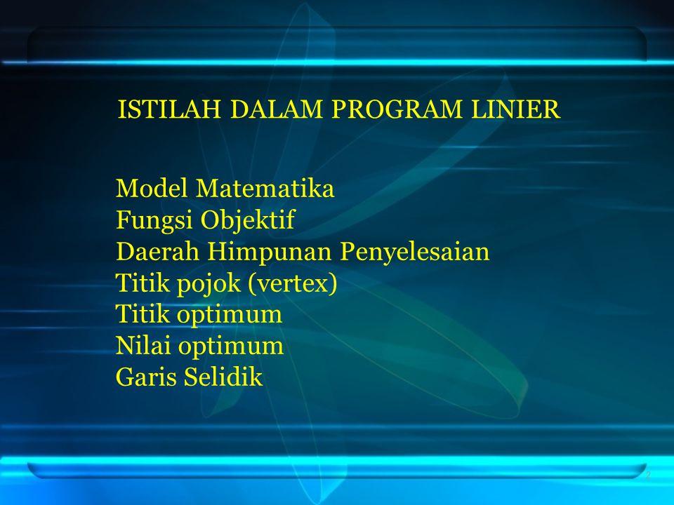 ISTILAH DALAM PROGRAM LINIER
