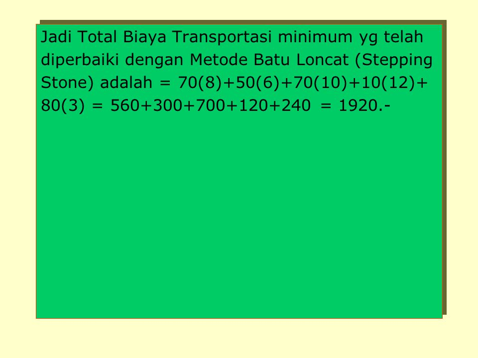 Jadi Total Biaya Transportasi minimum yg telah