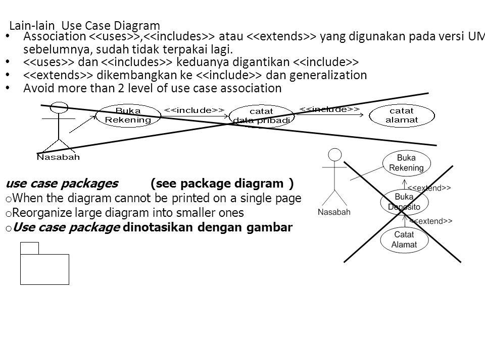 Lain-lain Use Case Diagram