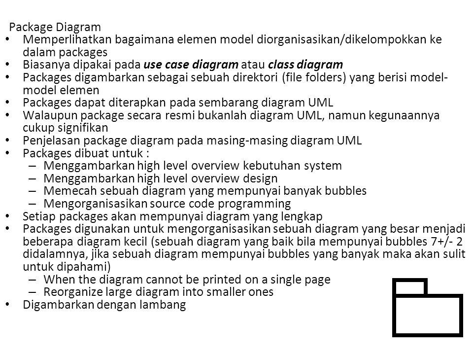 Package Diagram Memperlihatkan bagaimana elemen model diorganisasikan/dikelompokkan ke dalam packages.