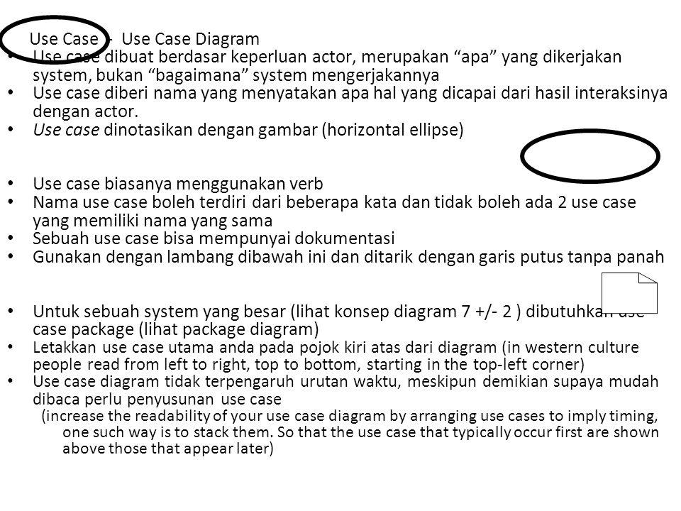Use Case - Use Case Diagram