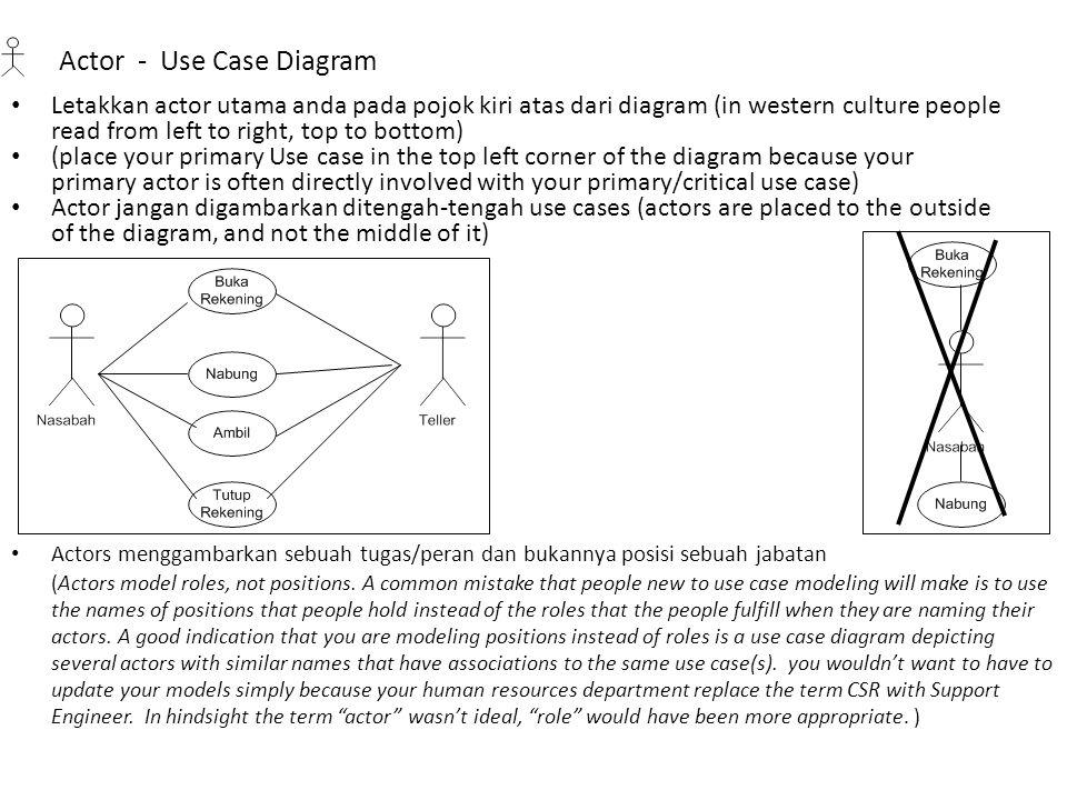 Actor - Use Case Diagram