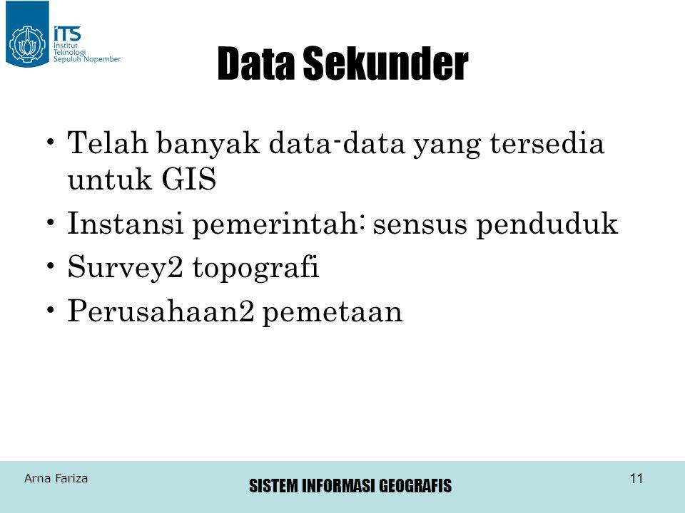 Data Sekunder Telah banyak data-data yang tersedia untuk GIS