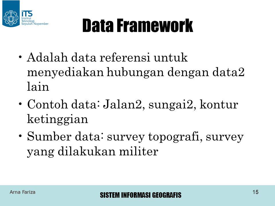 Data Framework Adalah data referensi untuk menyediakan hubungan dengan data2 lain. Contoh data: Jalan2, sungai2, kontur ketinggian.