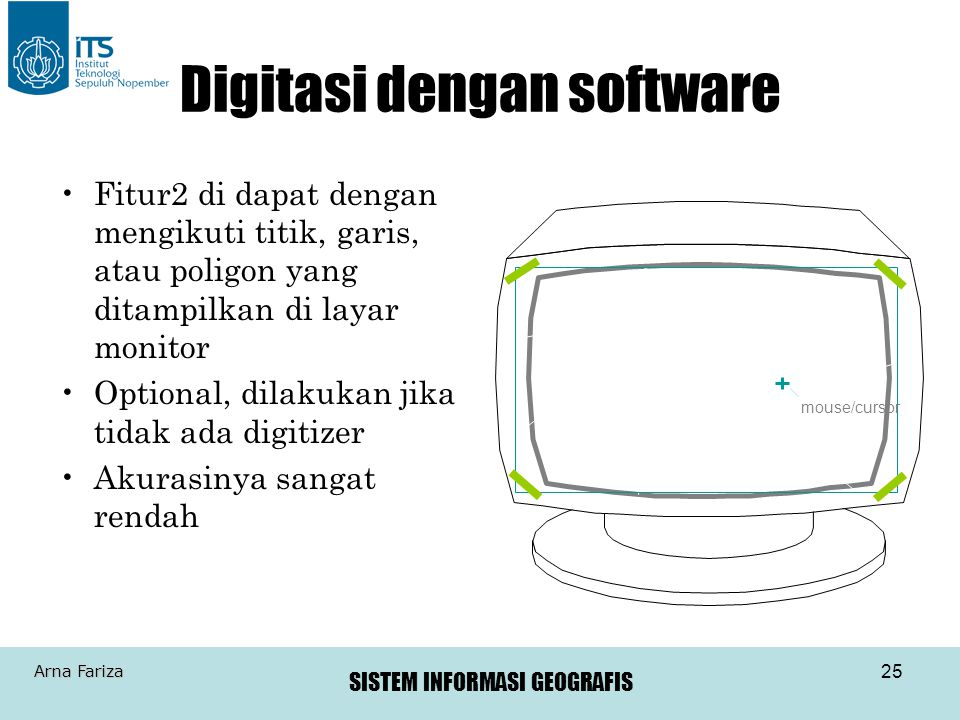 Digitasi dengan software