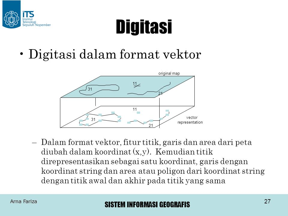 Digitasi Digitasi dalam format vektor