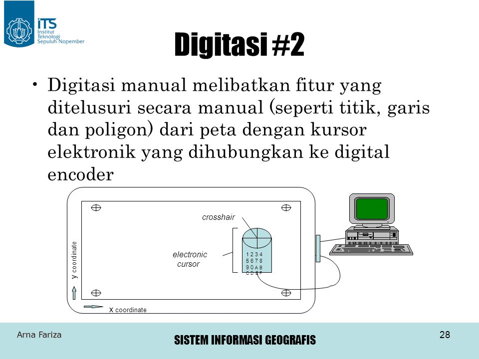 Digitasi #2