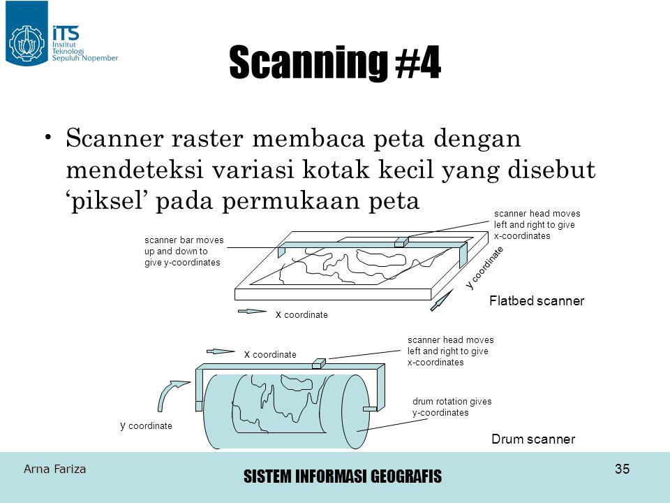 Scanning #4 Scanner raster membaca peta dengan mendeteksi variasi kotak kecil yang disebut 'piksel' pada permukaan peta.