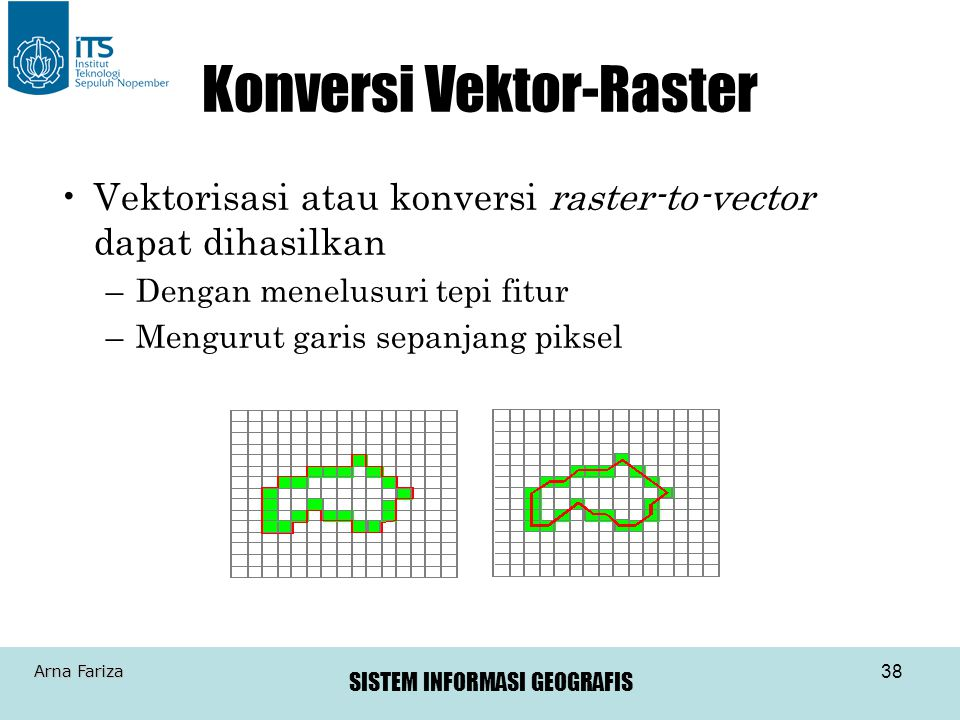Konversi Vektor-Raster