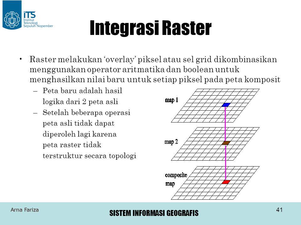 Integrasi Raster