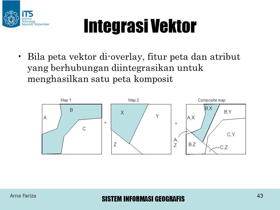 Integrasi Vektor Bila peta vektor di-overlay, fitur peta dan atribut yang berhubungan diintegrasikan untuk menghasilkan satu peta komposit.