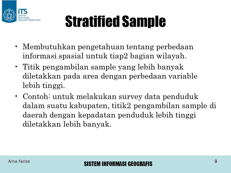 Stratified Sample Membutuhkan pengetahuan tentang perbedaan informasi spasial untuk tiap2 bagian wilayah.