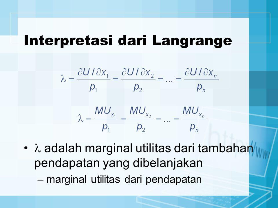 Interpretasi dari Langrange