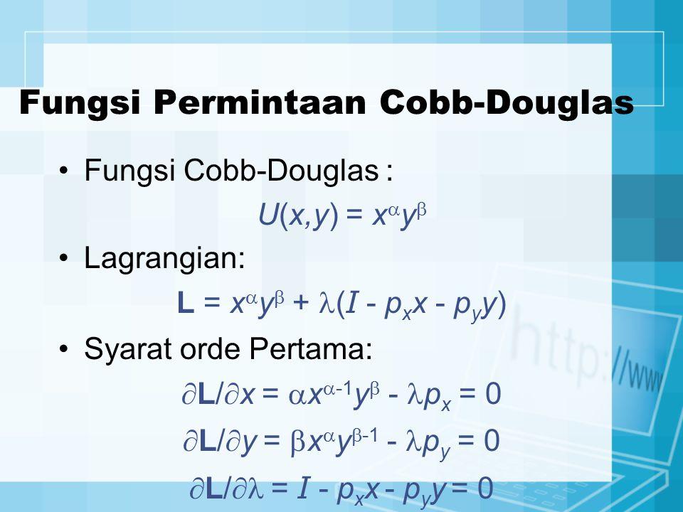 Fungsi Permintaan Cobb-Douglas